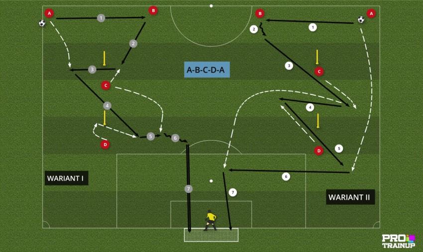 Программы для футбольных тренеров